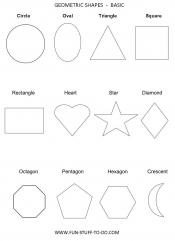 Reading geometric shapes