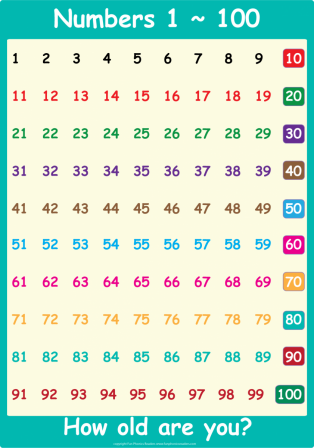 Numbers-1-100-chart.png