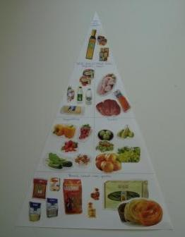 Our-food-pyramid.JPG